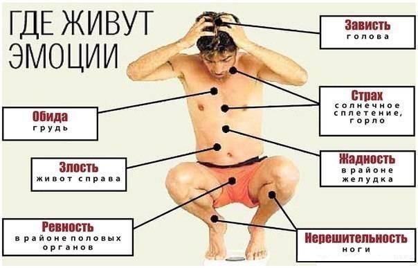nervy_bolezni
